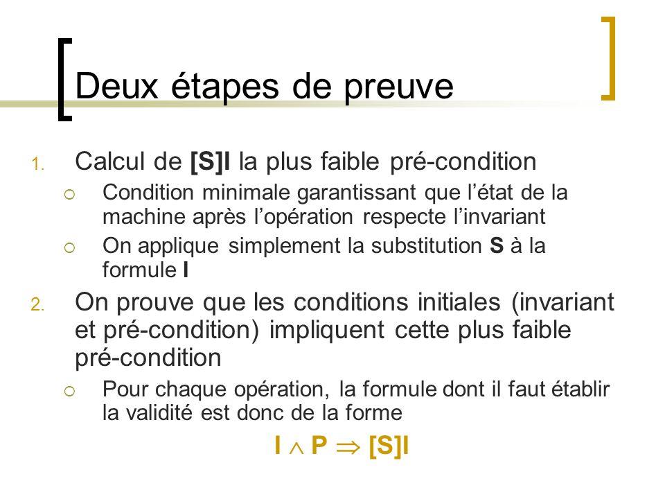 Deux étapes de preuve Calcul de [S]I la plus faible pré-condition